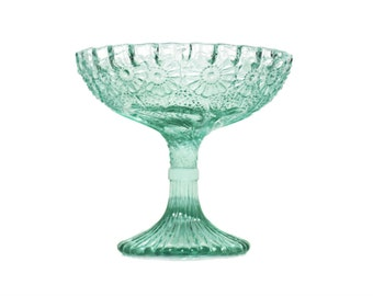 Art Nouveau Glass Bowl Pressed Glass