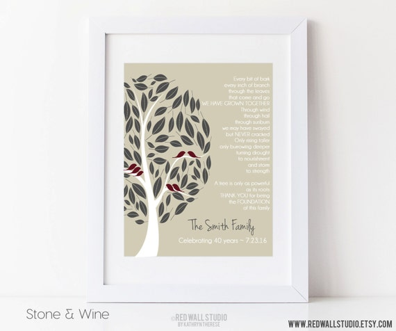30th Wedding Anniversary Gifts For Parents Nz : 30th 40th 50th Wedding Anniversary Gift for Parents Grandparents ...