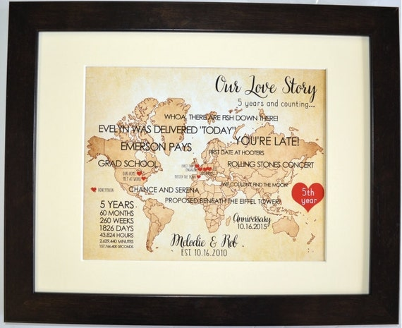 Custom st first wedding anniversary gift for husband wife him