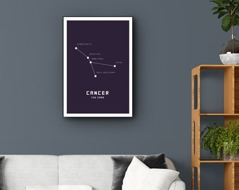 Cancer Astrology Print wall art. Choose either a rolled prints or amazing float frame