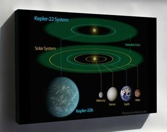 Canvas 16x24; Kepler-22B Extrasolar Planet System With Solar System Comparison