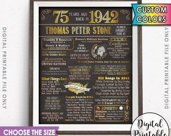 75th Birthday Gift 1942 Poster Sign, Flashback 75 Years Ago USA Born in 1942 Birth 75th B-day Gift Chalkboard Style Digital Printable File