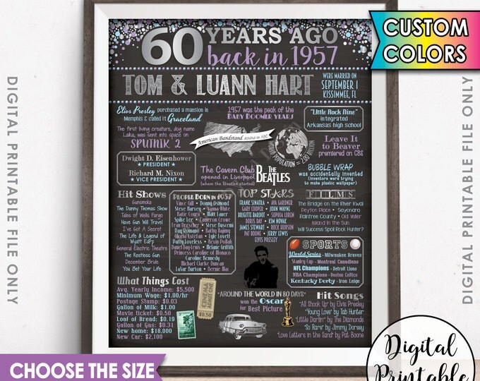 60th Anniversary Gift 1957 Poster Sign, Flashback 60 Years Ago USA Married in 1957 Birth 60th Gift Chalkboard Style Digital Printable File