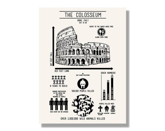 The Colosseum - Architectural Infographic - Screen Print Poster - historical decoration educational and cool screenprinted wall art