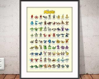 LEGO MIXELS poster, lego mixels chart, all lego mixels figurine, mixels chronoloy, lego mixels collectible characters, mixels series, #2025