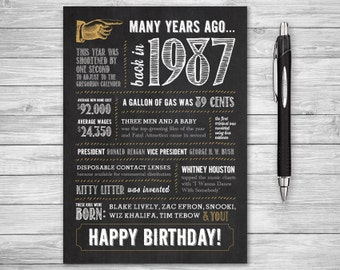 5x7 - 31st Birthday, Printable Folding Greeting Card, Many Years Ago Back in 1987, Instant Digital Download, DIY Print at Home, Chalk