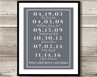 What A Difference a Day Makes; special dates; family birthdates; digital print; personalized, Family Wall Art, Important Dates Print