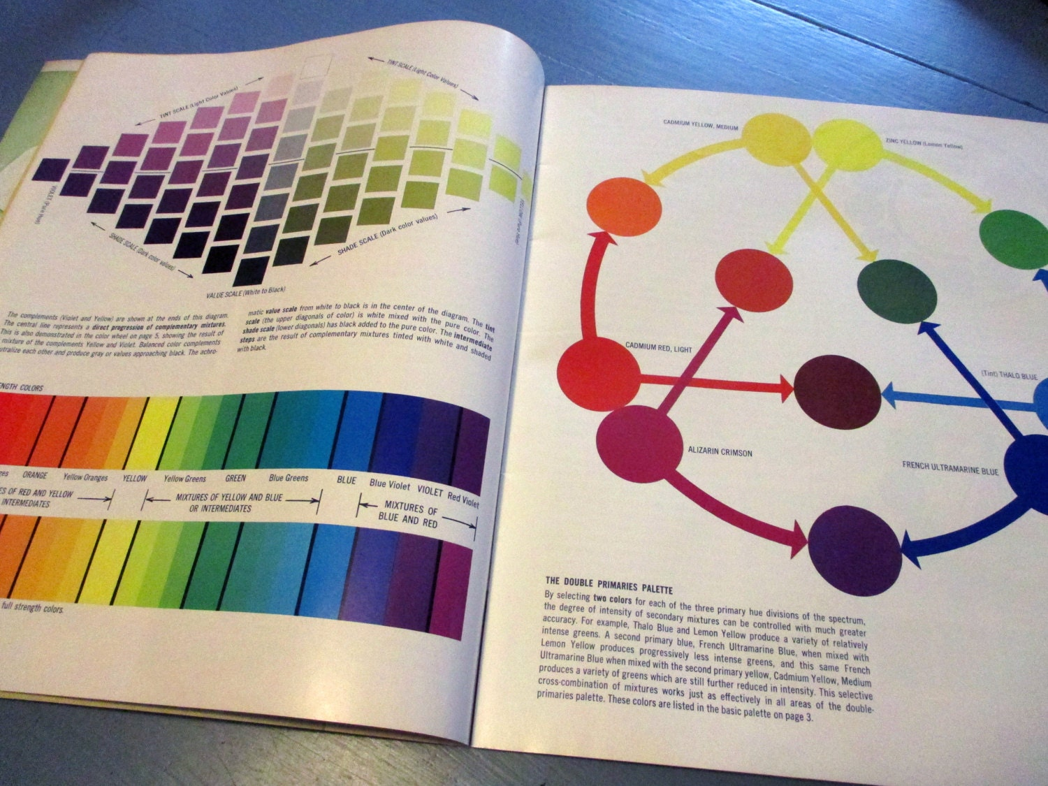 Color Mixing For Artists Book | Coloring Pages