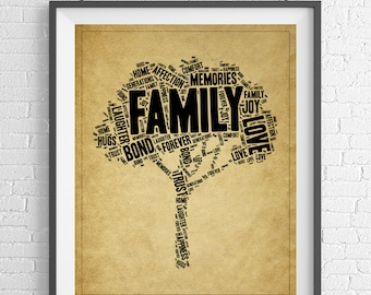 Family Word Cloud Art, Word Art, Word Collage, Word Print, Family Tree, Family Sign, Family Art, Gifts for Her, Gifts for Mom,  Mother's Day
