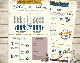 Wedding Program Infographic - Totally unique