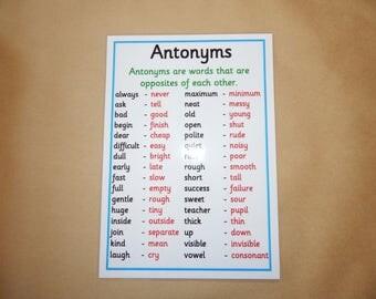 Antonyms Literacy Poster - A4 Laminated poster - Literacy, English, teaching resource, learning resource, Educational, KS1, KS2