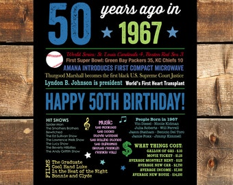 50 Years Ago, 50th Birthday Gift for Men, 1967 Sign, 50th Birthday Poster, 50 Years Ago, Gift for Women, Born in 1967, INSTANT DOWNLOAD