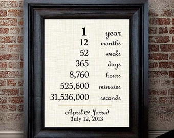 One Year Wedding Anniversary Presents For Her : one year anniversary gift 1 year together newly married gift for her ...