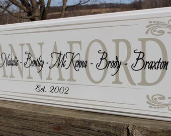 Family name sign personalized last name established sign family photo last name wood sign client gift last name plaque mothers day gift