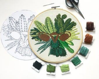 Digital embroidery pattern, Big swinging Ovaries - CACTUS-WEAVE, design by Jess de Wahls #BSODIY