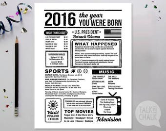 Time Capsule PRINTABLE, Time Capsule Enclosure, The Year You Were Born 2016, Time Capsule First Birthday Ideas, DIGITAL FILE 8.5x11