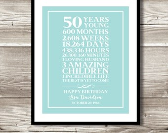 50th Birthday print; birthday gift; digital print; 50 years old, customizable, milestone