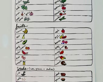 Baby's First Foods Chart - Illustrated poster