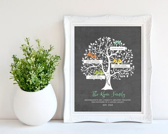 Personalized Family tree Gift to Parents from kids Family