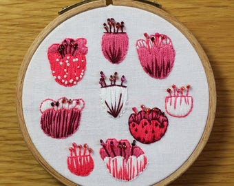 Embroidery - Pink flowers