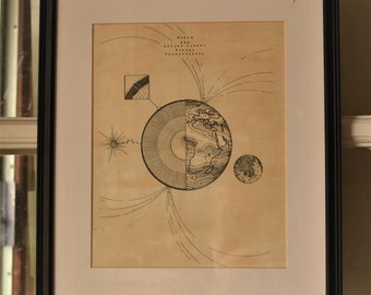 Earth - The Living Planet, Patent Print. Illustrated by Henry Holly