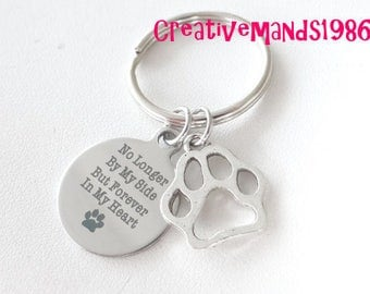 No Longer By My Side But Forever in my heart, paw charm, pet memorial, Pet Loss