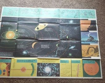 Vintage 1960's Solar System Map