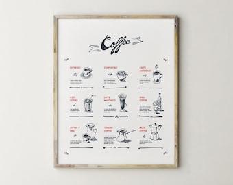 Coffee Art, Coffee Sign, Coffee Printable, Coffee Print, Kitchen Decor, Kitchen Signs, Kitchen Wall Decor, Hand Drawn Art, Kitchen Art