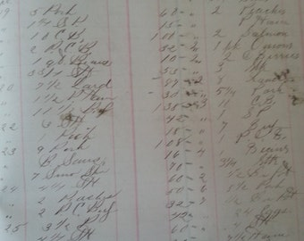 """Ten Ledger Pages. Victorian 1880s. Grocery Store. Pages Measure about 8"""" x 13""""."""