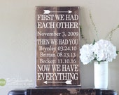First We Had Each Other Then We Had You Now We Have Everything Wood Sign - Custom Names & Dates Arrows - Family Signs - Distressed - S226