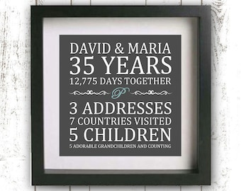 Printable Custom Anniversary Print - Family Established - Family Sign - Family Name Sign - Gift for her - Parents Gift - Personalized Gift
