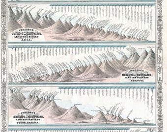 Instant Digital Download Vintage Mountains and Rivers Chart Print Ink Drawing