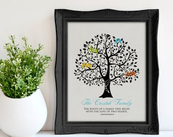 Personalized Family tree Gift to Parents from kids, Family tree, love birds, Anniversary gift for parents, custom print 8 x 10