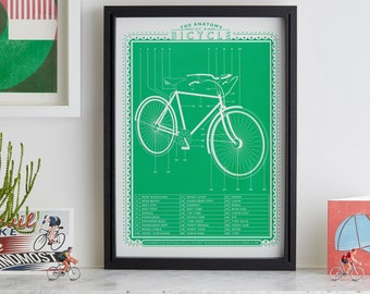 The anatomy of a bicycle. BICYCLE. Screen print by James Brown