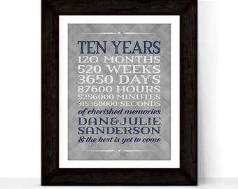 Tenth anniversary gift for husband wife, wedding anniversary ideas for women men, tin anniversary gift for her him, print or canvas presents