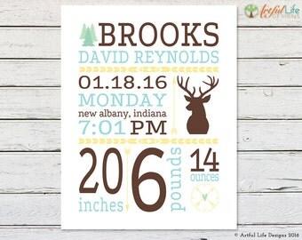 WOODLANDS NURSERY PRINTABLE, Tribal Nursery Printable, Tribal Nursery, Deer Nursery, Birth Stats, Print at Home Digital Download, 8 x 10