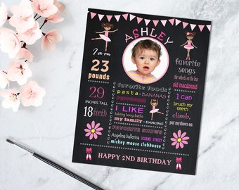 Ballerina Birthday Chalkboard Poster, Ballerina Birthday Sign, Ballerina Milestone Poster, Ballerina Party, Any Age, DIGITAL FILE