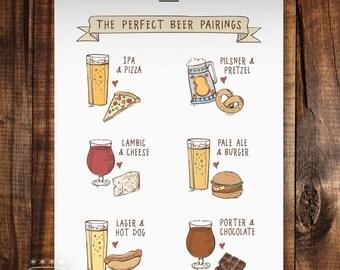 Beer & Food Pairing Poster; Beer Art, Home Decor, Art Print, Beer Sayings, Printed Poster, Craft Beer, Beer Education
