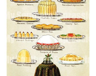 Mrs Beeton's Puddings and Pastry Display c 1907 Display Aged Vintage Cookbook Printable Image Download Illustrated Cookbook Page
