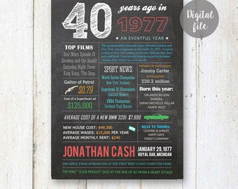40th birthday gifts for men - Fun facts 1977 -  40th Birthday gift for him son brother uncle dad father daddy or best friend - DIGITAL FILE!
