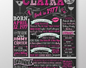 40th birthday, 40th birthday gift for her, 1977 history facts sign, pink 40th birthday party, 40 years old, back in 1977 sign, BRDADL77