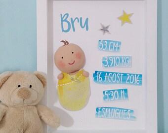 Personalized birth chart