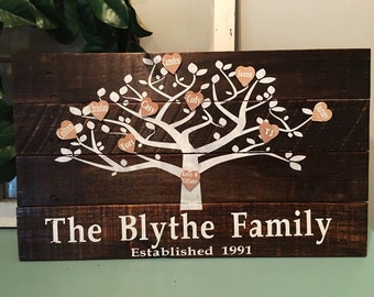 Family Tree with Last Name and Established Date Pallet Wood Home Decor