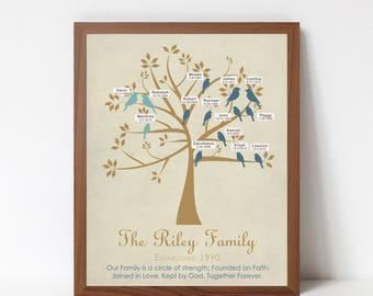 Family Tree Print WITH Name Labels AND Birthdays - Gift for Husband Wife Grandparents - Many Sizes Colors Available