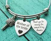 mother of the bride gift from groom, thank you for raising the woman of my dreams, gift for mother in law to be, wedding gift jewelry