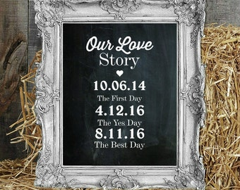 Personalized Our Love Story Wedding Sign Printable,Important Date Art,Wedding Décor,Bridal Shower Decoration,Charlie Chalk Designs CG019
