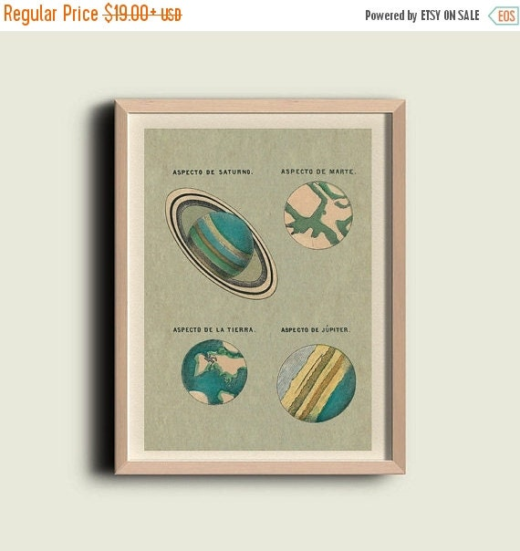 SALE 15% OFF Astronomy Print Poster Solar System Planets Saturn Mars Earth Jupiter Vintage Image Wall Art