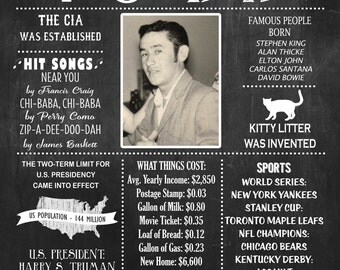 70th Birthday Chalkboard Poster, 1947 Birthday Poster, 1947 Facts DIGITAL FILE