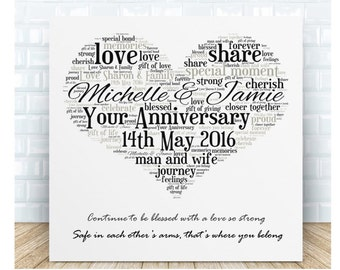 Your Anniversary Message Ceramic  Plaque. Personalised Gift