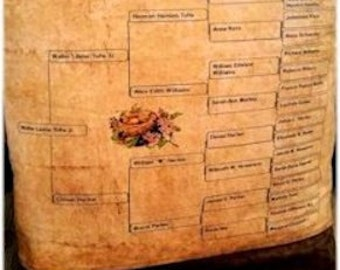 Custom Genealogy Tote Bag History Family Chart 2 Sizes Lined